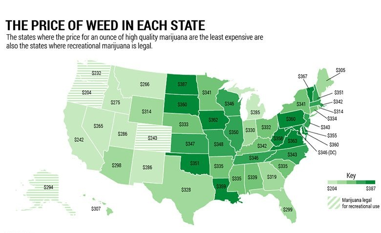 how much does the weed costs